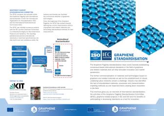 Graphene Flagship - Standardisation