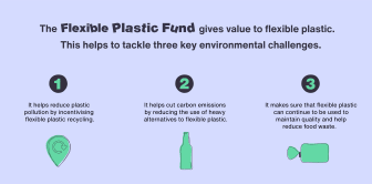 INFOGRAPHIC V1_THE ENVIRONMENTAL BALANCE OF PLASTIC USE.png