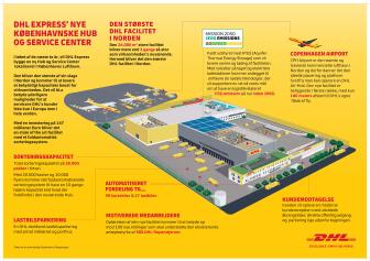 Infografik om DHL's nye internationale hub i Københavns Lufthavn