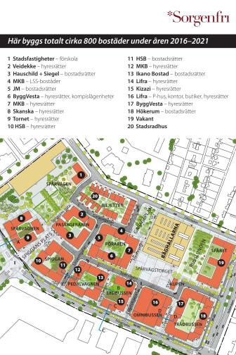 Översikt byggprojekt bostäder kv Spårvägen, Sorgenfri