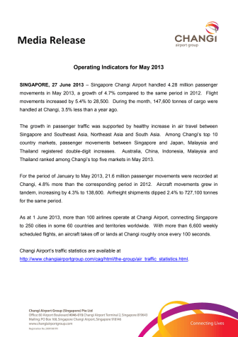 Operating Indicators for May 2013