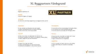 XL-BYGGPARTNER jobbar med varumärket inifrån och ut!