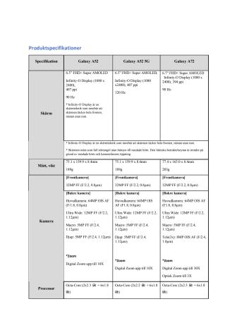 Produktspecifikationer_Galaxy A-serien