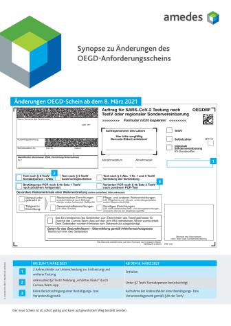 20210322_Infoblatt_Synopse_Aenderung_OEGD-Schein.pdf