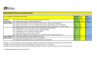 Roks statistik tjejjour 2013 Nya frågor