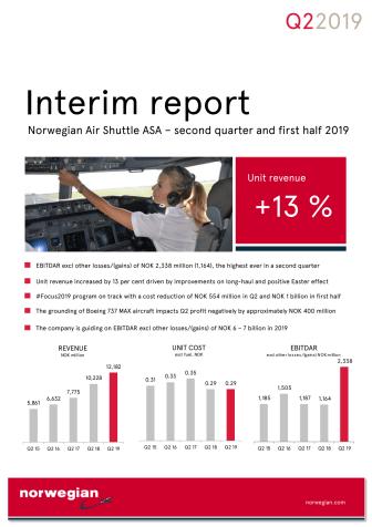 Norwegian Interim Report Q2 2019