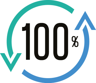 100% Cirkulärt