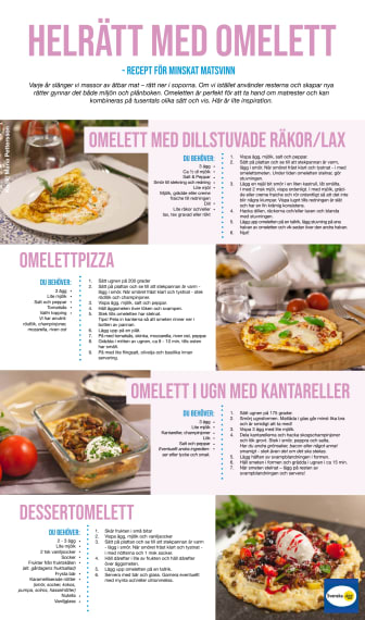 Omelettrecept