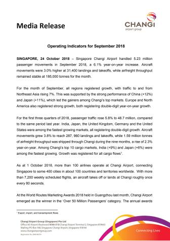 Operating Indicators for September 2018