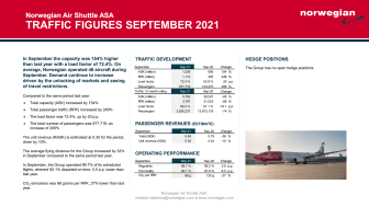Traffic report September 2021 v2.pdf
