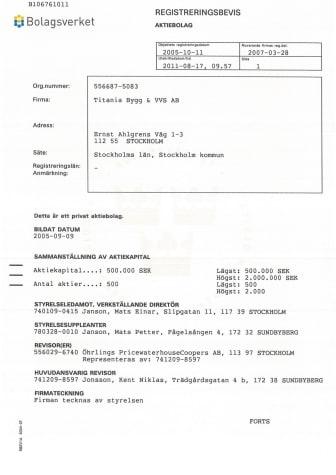 Titanias registreringsbevis Bolagsverket