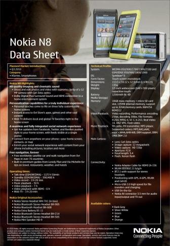 Nokia N8 faktaark