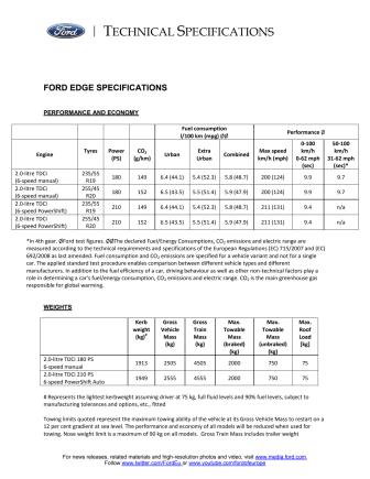 Ford Edge tekniske specifikationer