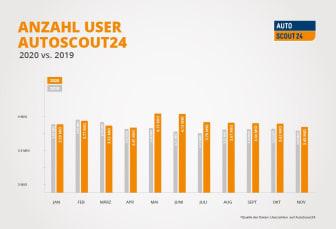 Userdaten-2020_DE_AutoScout24