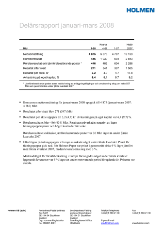 Delårsrapport januari-mars 2008