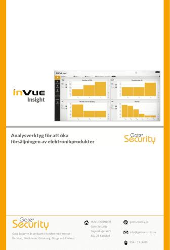 Analysverktyg för att öka försäljningen av elektronikprodukter