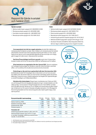 SJ Q4-2020.pdf