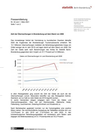 Tourismusstatistik 2020: Pressemitteilung des Amtes für Statistik Berlin-Brandenburg