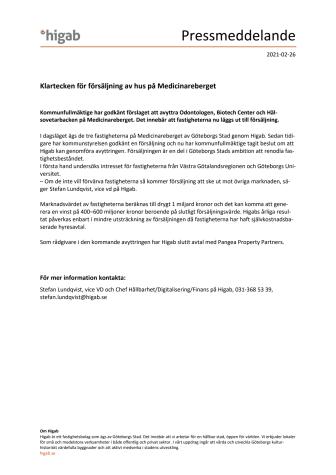Klartecken för försäljning av hus på Medicinareberget