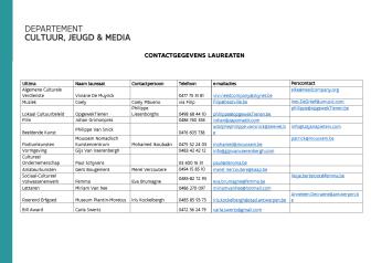 contact laureaten