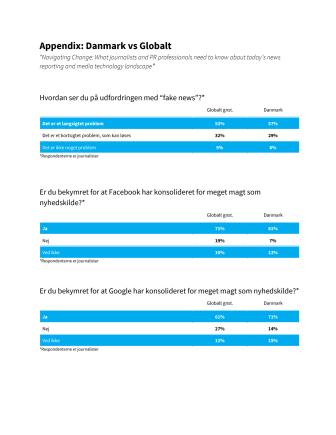 Appendix Journo report, DK vs globalt