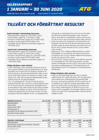 Delårsrapport ATG - Q2 2020