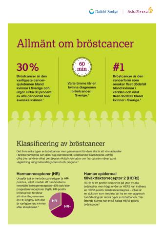 Allmänt om bröstcancer.pdf