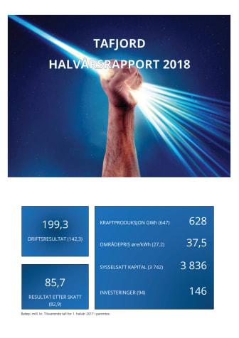 TAFJORD halvårsrapport 2020