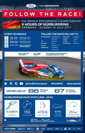 MOTORSPORT: Ford sætter fokus på World Endurance Championship i Tyskland