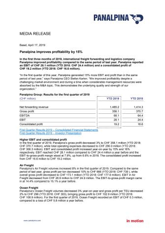 Panalpina improves profitability by 15%
