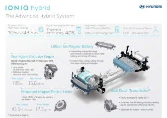 IONIQ med nytt avansert hybridsystem