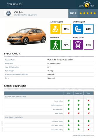 VW Polo - datasheet