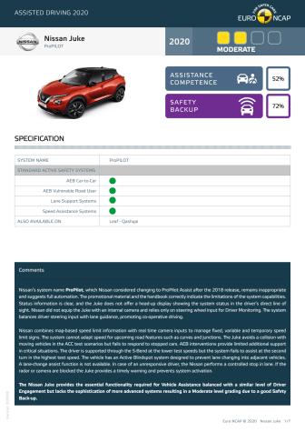 Nissan Juke Euro NCAP Assisted Driving Grading datasheet