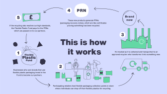 INFOGRAPHIC_ THIS IS HOW IT WORKS.png