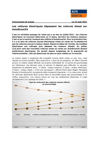 210824_MM_AS24_Elektroautos überholen Dieselautos_FR.pdf