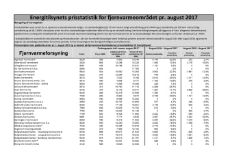 Energitilsynets prisstatistik for fjernvarmeområdet august 2017