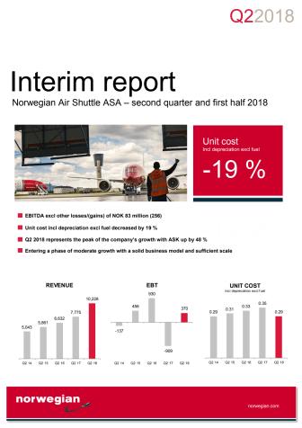 Norwegian Q2 2018 kvartalsrapport