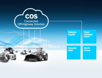 Bosch Rexroths nya Connected Off-Highway Solution är baserad på den välbeprövade IoT-lösningen Bosch IoT Suite, till vilken cirka 3,2 miljoner fordon redan är anslutna.