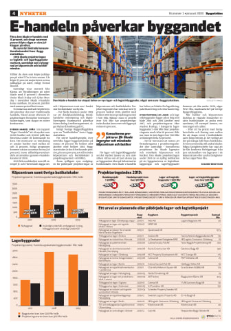 """E-handeln påverkar byggandet, """"butiksdöd"""" men byggboom inom lager- och logistik."""
