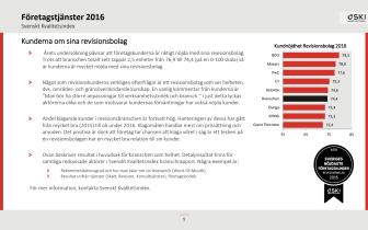 Svenskt Kvalitetsindex om Företagstjänster 2016