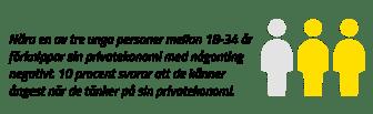 Sparbanken Syd - Ekonomihälsaindex - 01.png