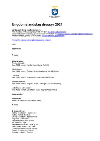 Landslagstrupper ungdomar 2021.pdf