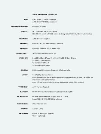 ZenBook 14 (UM425) (AMD) Technical specification