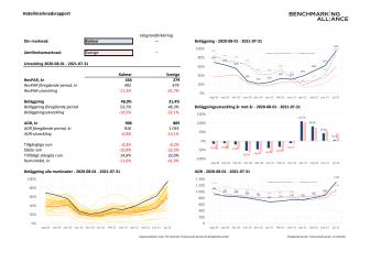 BA - Rapport 12M rullande Aug 2020 - Juli 2021 - Kalmar vs Sverige.pdf