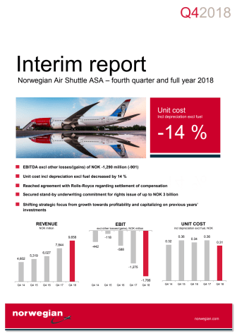 Norwegian presents 2018 full year results and the strategy for returning to profitability