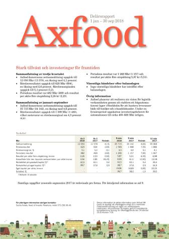 Axfood delårsrapport Q3 2018