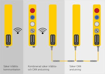 SSP_saker_kommunikation