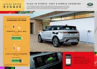 Infographic Charging - Range Rover Evoque PHEV