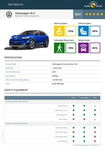 VW ID.4 Euro NCAP datasheet - April 2021.pdf
