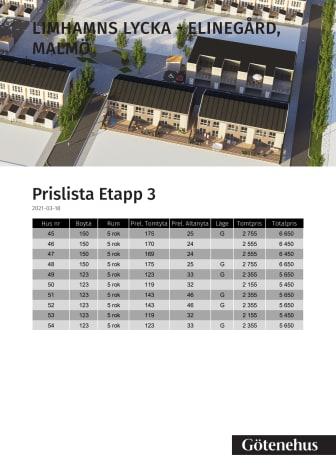 Prislista etapp 3.pdf